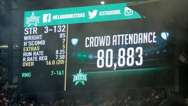 BBL: 80,000 Reaffirms T20 Popularity in Australia.