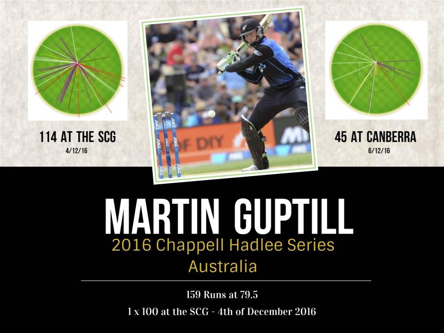 Martin Guptill Card.jpg